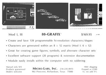Micro-Labs advertisement