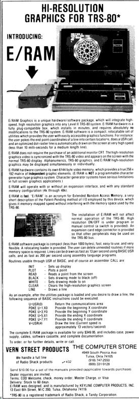 E/RAM advertisement from 80 Microcomputing