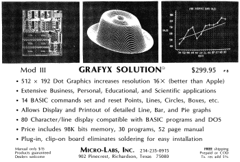 Micro-Labs advertisement for the Grafyx Solution