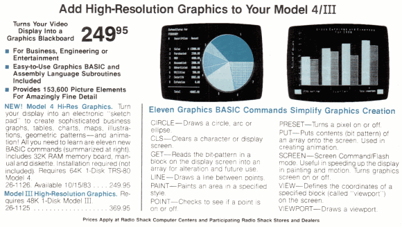 Model 4 high-resolution board from a Radio Shack catalog